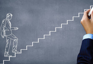 Как измерить мотивацию сотрудников?